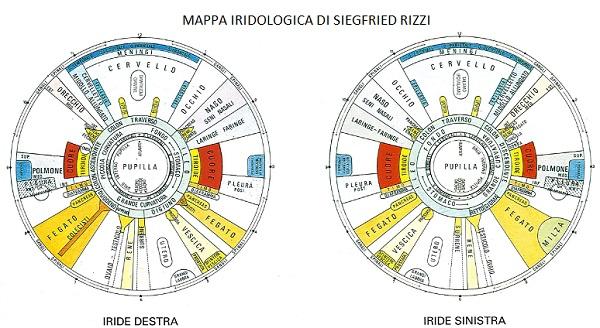 Mappa di Siegfried Rizzi